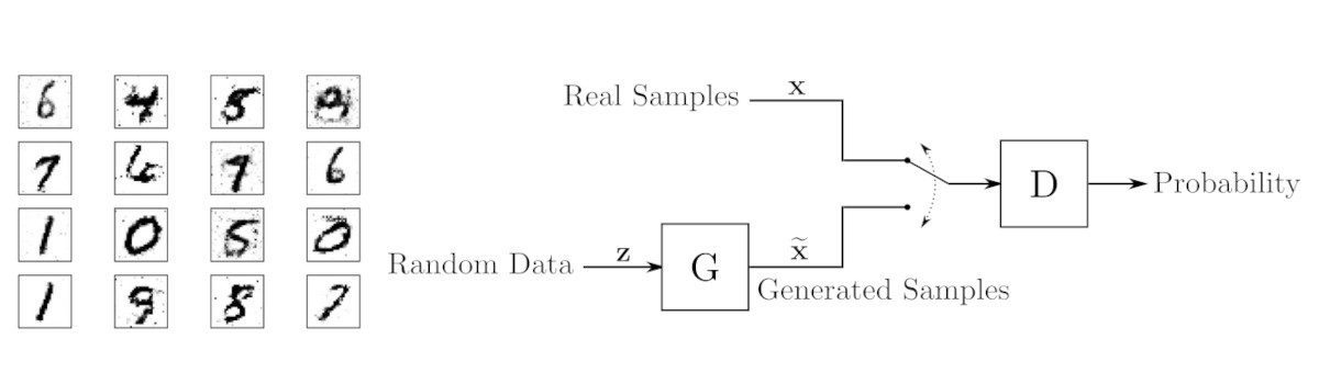Generative Adversarial Networks: Build Your First Models